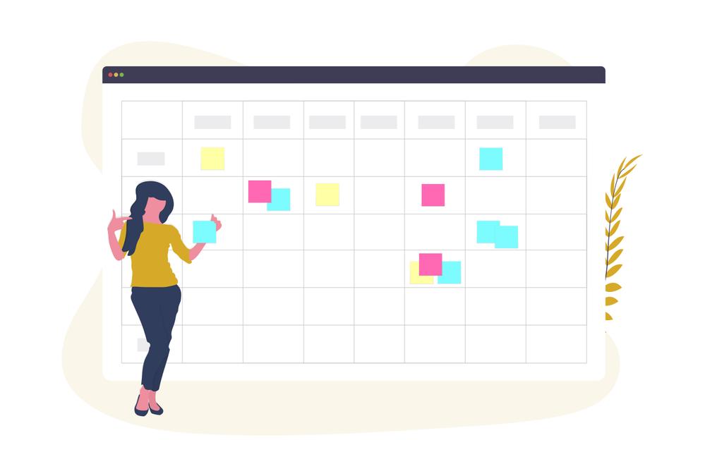 Kaitan Prinsip POAC (Planning, Organizing, Actuating, Controlling) Dalam Manajemen Bisnis